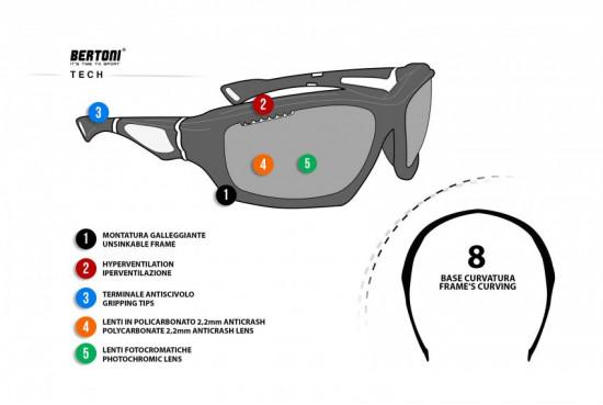 Bertoni Occhiali Fotocromatici Sportivi Antivento Avvolgenti Prodotti in TPX Antiurto per Ciclismo MTB Running Moto Sport Acquatici Kitesurf - F1000A